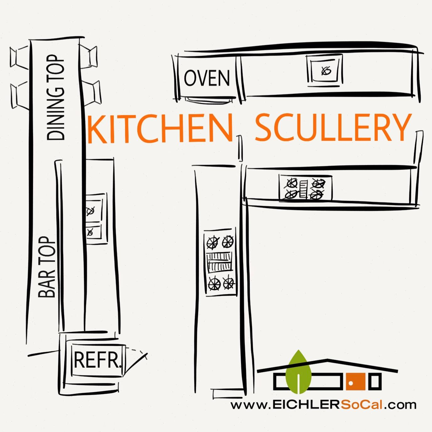 House plans scullery nzymes